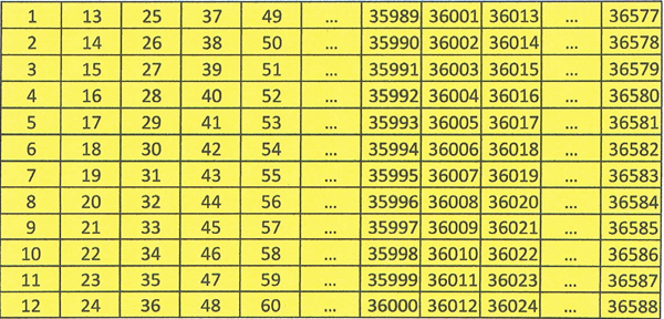 ticket-numbers2